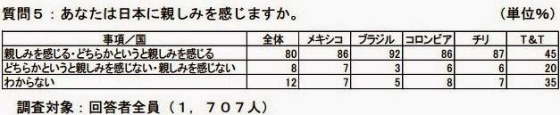 0312日本、親しみ