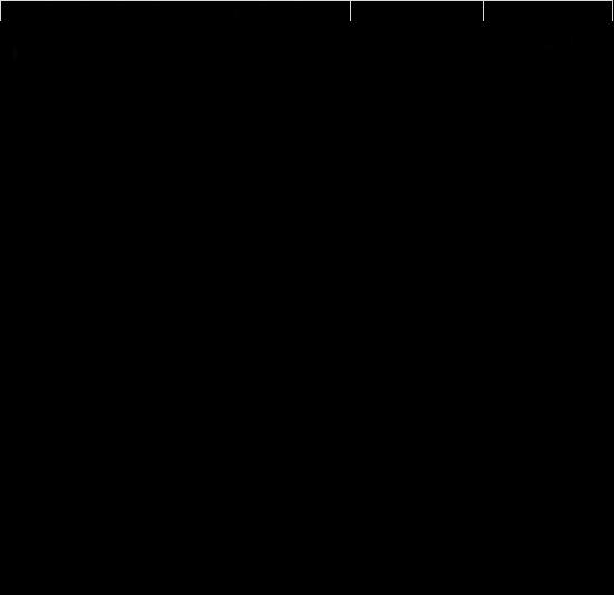 2015年版世界人口白書のデータをもとに作成