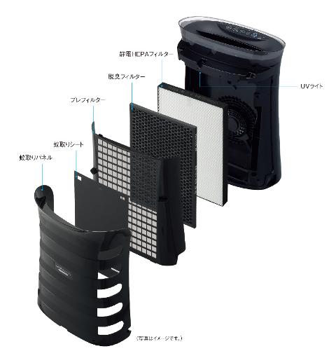 蚊取空清の構造。蚊取空清は日本市場の想定価格は5万円(税抜き)だが、3月の発売発表から発売日4月23日までに2000台以上も予約が入った。これは2000年にプラズマクラスター空気清浄機の販売開始以来、初めての現象だ