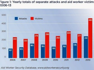0820attacks and victims