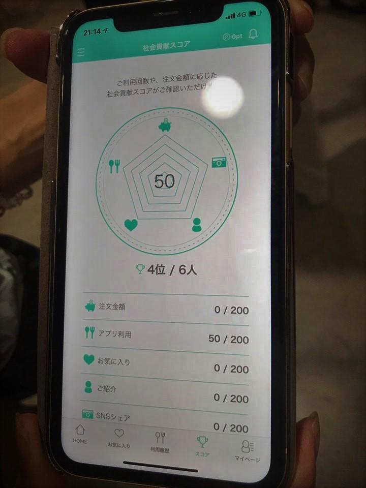 tabekifuアプリの特徴である「社会貢献スコア」をスマートフォンで表示した画面